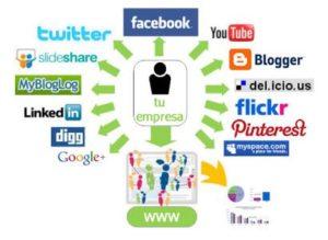 redes-sociales-blog